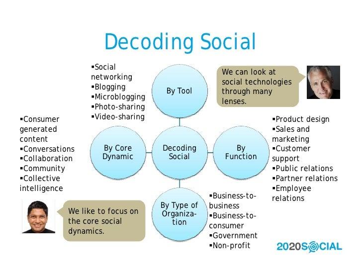 Decoding Social                   Social                                                    We can look at               ...