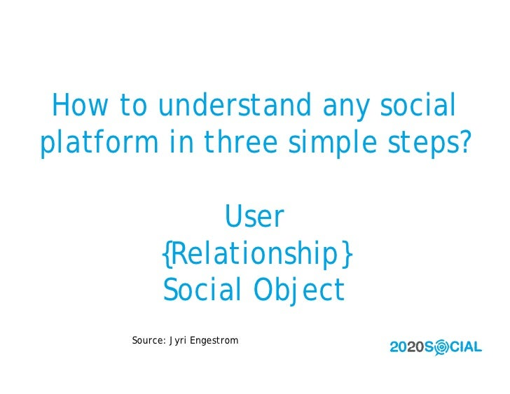 How to understand any social platform in three simple steps?                  User            {Relationship}            So...