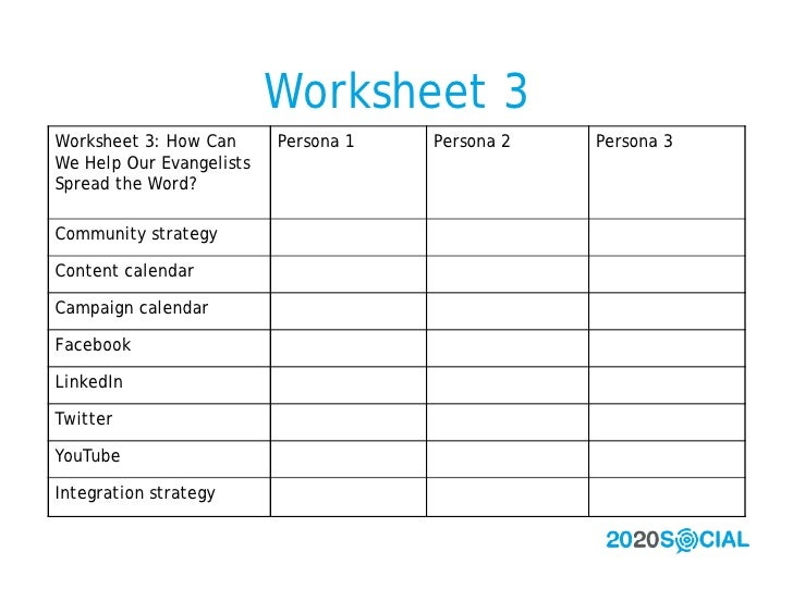 Worksheet 3 Worksheet 3: How Can      Persona 1   Persona 2   Persona 3 We Help Our Evangelists Spread the Word?  Communit...