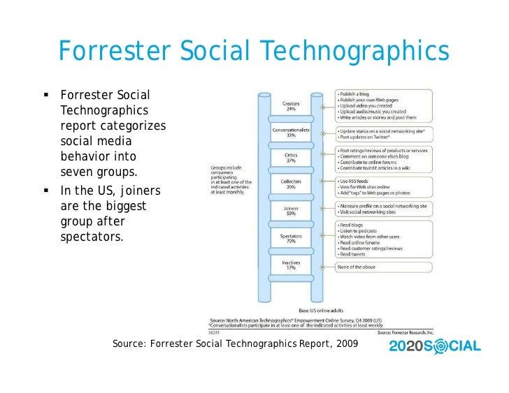 Forrester Social Technographics  Forrester Social   Technographics   report categorizes   social media   behavior into   ...