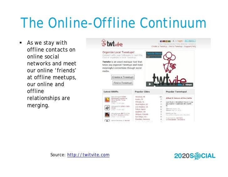 The Online-Offline Continuum  As we stay with   offline contacts on   online social   networks and meet   our online 'fri...