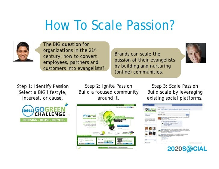 How To Scale Passion?             The BIG question for             organizations in the 21st             century: how to c...