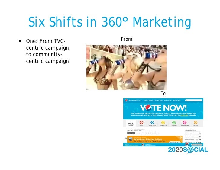Six Shifts in 360° Marketing  One: From TVC-     From   centric campaign   to community-   centric campaign              ...