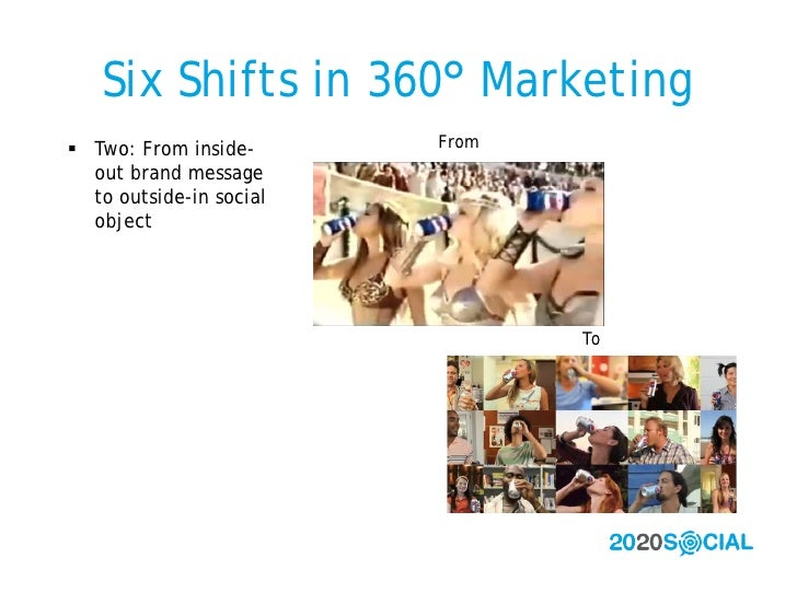 Six Shifts in 360° Marketing  Two: From inside-      From   out brand message   to outside-in social   object            ...