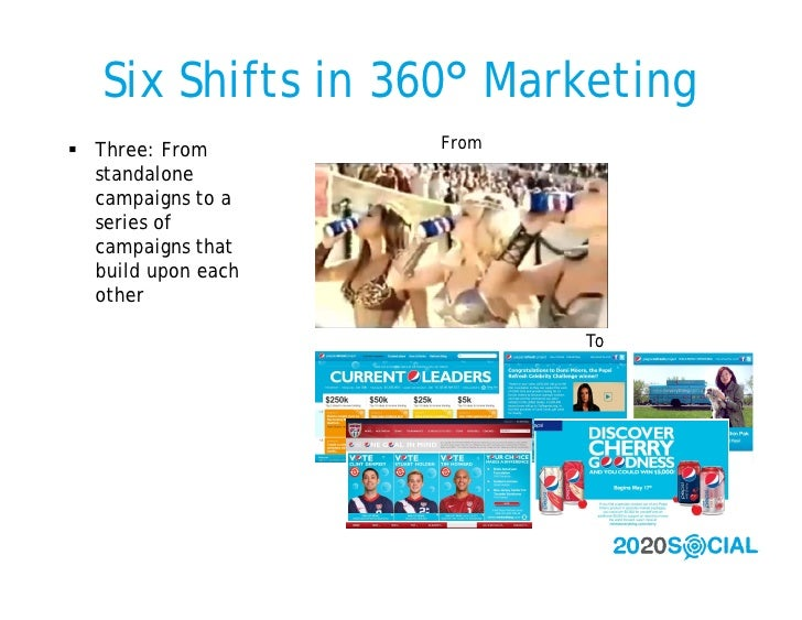 Six Shifts in 360° Marketing  Three: From       From   standalone   campaigns to a   series of   campaigns that   build u...