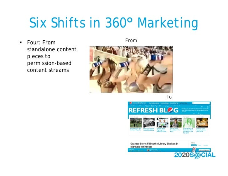 Six Shifts in 360° Marketing  Four: From           From   standalone content   pieces to   permission-based   content str...