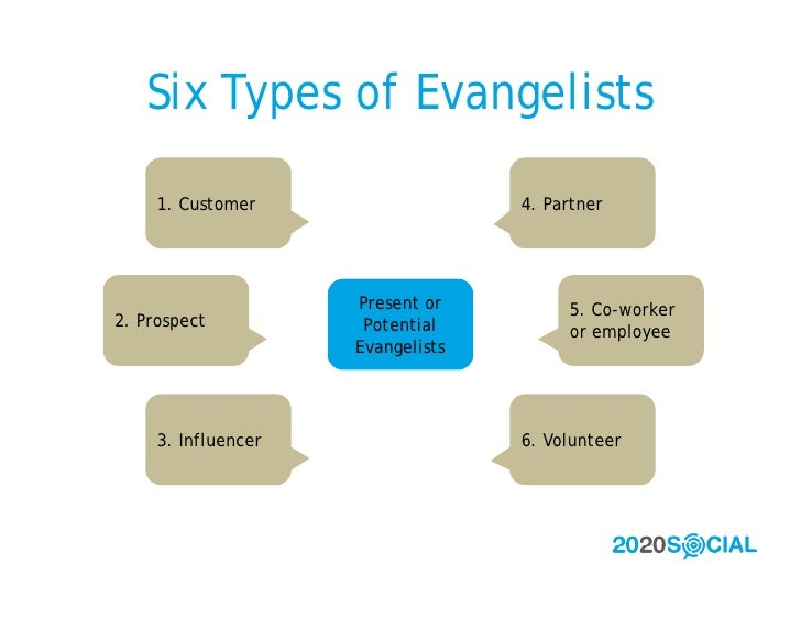 Six Types of Evangelists       1. Customer                   4. Partner                          Present or         5. Co-...
