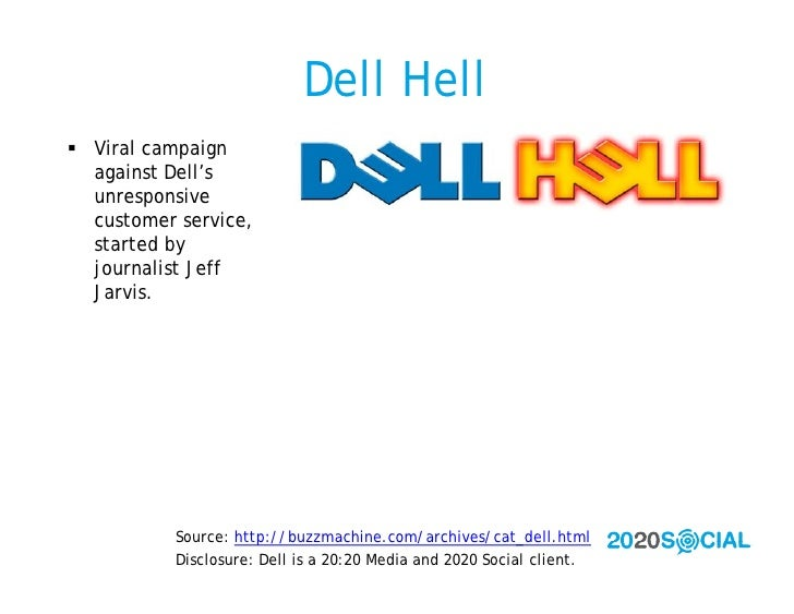 Dell Hell  Viral campaign   against Dell's   unresponsive   customer service,   started by   journalist Jeff   Jarvis.   ...
