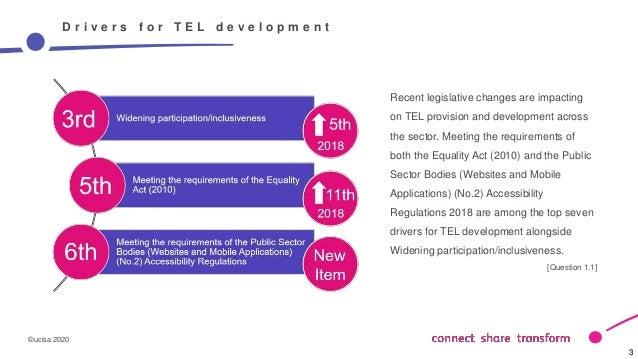 ©ucisa 2020 3 3 D r i v e r s f o r T E L d e v e l o p m e n t Recent legislative changes are impacting on TEL provision ...