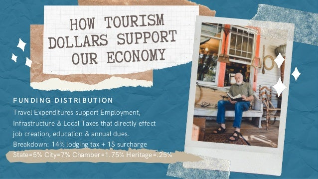 HOW TOURISM DOLLARS SUPPORT OUR ECONOMY Travel Expenditures support Employment, Infrastructure & Local Taxes that directly...