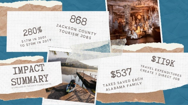TAXES SAVED EACH ALABAMA FAMILY $537 $17M IN 2001 TO $70M IN 2019 280% JACKSON COUNTY TOURISM JOBS 868 TRAVEL EXPENDITURES...