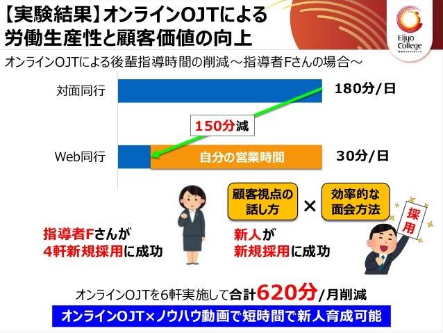 【エイカレ・サミット2020】実証実験 審査員特別賞 協和キリン株式会社