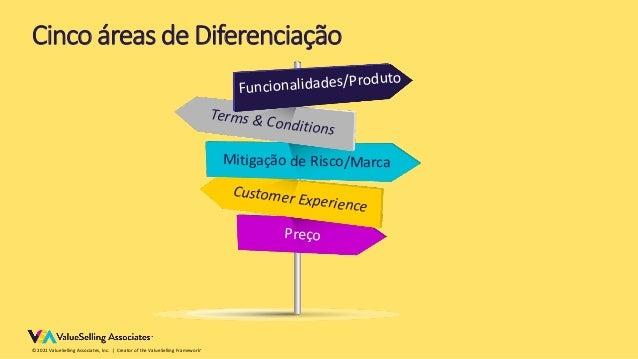 © 2021 ValueSelling Associates, Inc.   Creator of the ValueSelling Framework® Cinco áreas de Diferenciação Funcionalidades...