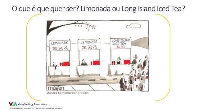 © 2021 ValueSelling Associates, Inc.   Creator of the ValueSelling Framework® Oque é que querser?Limonada ouLong IslandIce...
