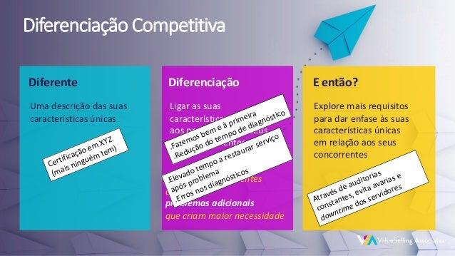 © 2021 ValueSelling Associates, Inc.   Creator of the ValueSelling Framework® Diferenciação Competitiva Uma descrição das ...