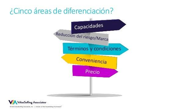 © 2021 ValueSelling Associates, Inc. | Creator of the ValueSelling Framework® ¿Cinco áreas de diferenciación? Términos y c...