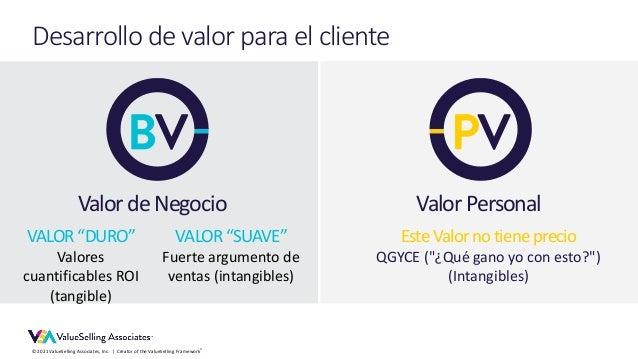 © 2021 ValueSelling Associates, Inc. | Creator of the ValueSelling Framework® ValordeNegocio ValorPersonal Desarrollo de v...