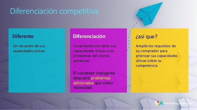 © 2021 ValueSelling Associates, Inc. | Creator of the ValueSelling Framework® Diferenciación competitiva Un recuento de su...