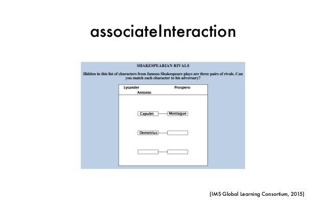 associateInteraction (IMS Global Learning Consortium, 2015)