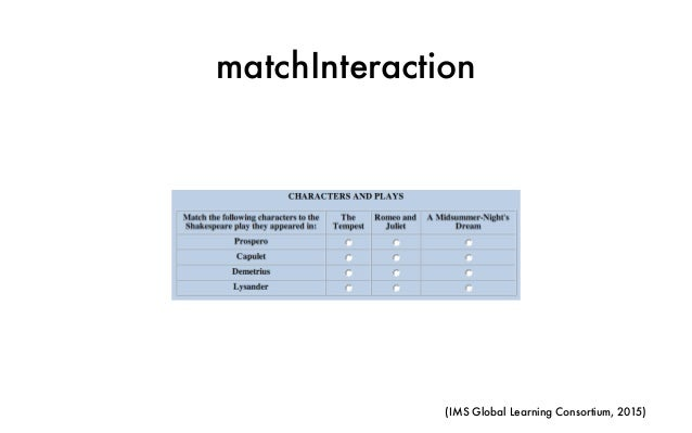 matchInteraction (IMS Global Learning Consortium, 2015)