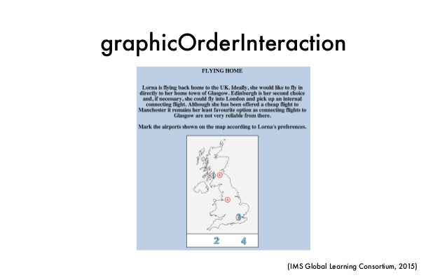 graphicOrderInteraction (IMS Global Learning Consortium, 2015)
