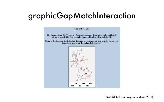 graphicGapMatchInteraction (IMS Global Learning Consortium, 2015)