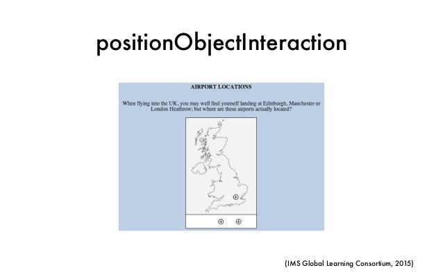 positionObjectInteraction (IMS Global Learning Consortium, 2015)