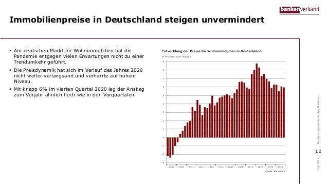 Immobilienpreise in Deutschland steigen unvermindert  Am deutschen Markt für Wohnimmobilien hat die Pandemie entgegen vie...