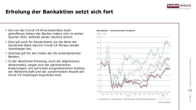Erholung der Bankaktien setzt sich fort  Die von der Covid-19-Krise besonders stark getroffenen Aktien der Banken haben s...