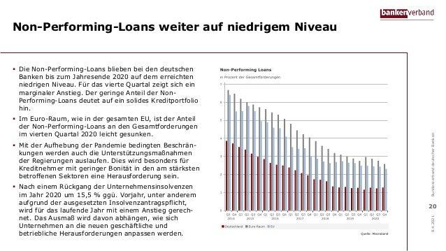 Non-Performing-Loans weiter auf niedrigem Niveau  Die Non-Performing-Loans blieben bei den deutschen Banken bis zum Jahre...