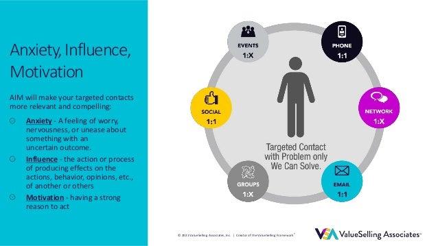 © 2021 ValueSelling Associates, Inc.   Creator of the ValueSelling Framework® © 2021 ValueSelling Associates, Inc.   Creat...