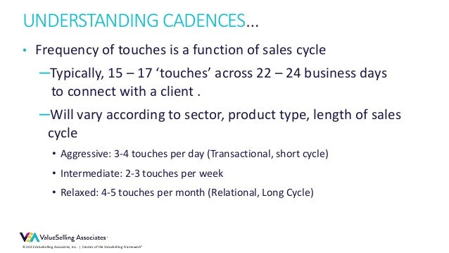 © 2021 ValueSelling Associates, Inc.   Creator of the ValueSelling Framework® UNDERSTANDING CADENCES… • Frequency of touch...