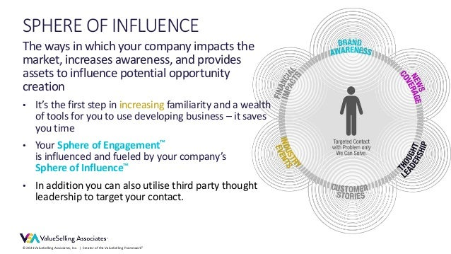 © 2021 ValueSelling Associates, Inc.   Creator of the ValueSelling Framework® SPHERE OF INFLUENCE The ways in which your c...