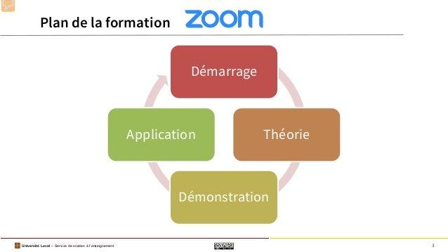 Utiliser ZOOM pour l'animation de vos formations à distance Slide 3