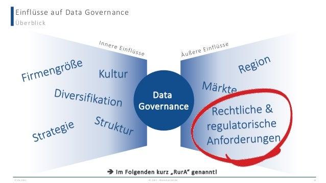 Einflüsse auf Data Governance 17.06.2021 © 2021 - IBsolution GmbH 12 Überblick Kultur Data Governance  Im Folgenden kurz ...