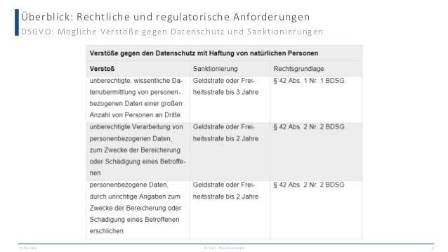 Überblick: Rechtliche und regulatorische Anforderungen 17.06.2021 © 2021 - IBsolution GmbH 17 DSGVO: Mögliche Verstöße geg...