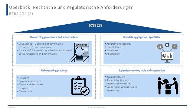 Überblick: Rechtliche und regulatorische Anforderungen 17.06.2021 © 2021 - IBsolution GmbH 21 BCBS 239 (2) Overarching gov...