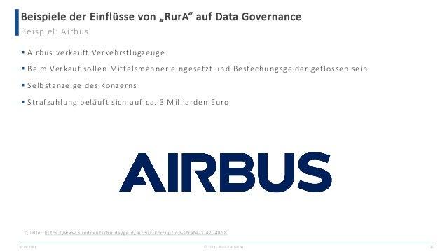 """Beispiele der Einflüsse von """"RurA"""" auf Data Governance 17.06.2021 © 2021 - IBsolution GmbH 25 Beispiel: Airbus  Airbus ve..."""
