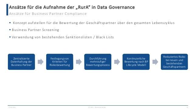 Zentralisierte Datenhaltung der Business Partner Festlegung von Kriterien für Risikobewertung Durchführung mehrstufiger Be...