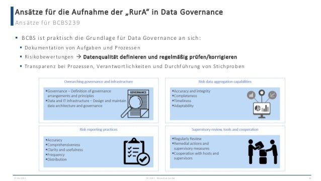 """Ansätze für die Aufnahme der """"RurA"""" in Data Governance 17.06.2021 © 2021 - IBsolution GmbH 33 Ansätze für BCBS239  BCBS i..."""