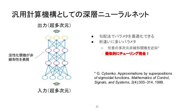 2021 06-17 ism-symposium