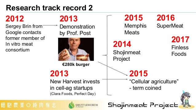 Research track record 2 2012 Sergey Brin from Google contacts former member of In vitro meat consortium 2013 Demonstration...