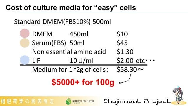 Standard DMEM(FBS10%) 500ml DMEM 450ml $10 Serum(FBS) 50ml $45 Non essential amino acid $1.30 LIF  10 U/ml $2.00 etc・・・ Me...