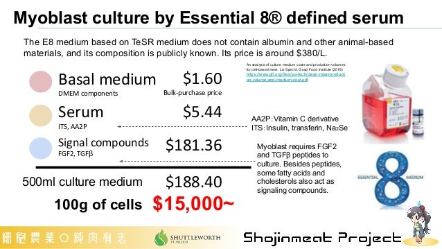 Myoblast culture by Essential 8® defined serum An analysis of culture medium costs and production volumes for cell-based m...