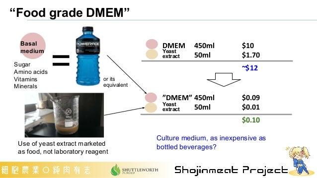 """""""Food grade DMEM"""" Culture medium, as inexpensive as bottled beverages? DMEM  450ml  $10 50ml $1.70 ~$12 """"DMEM"""" 450ml  $0.0..."""