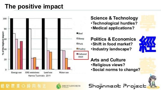 The positive impact 學 經 藝 Science & Technology ・Technological hurdles? ・Medical applications? Politics & Economics ・Shift ...