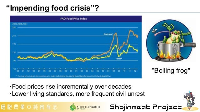"""""""Impending food crisis""""? """"Boiling frog"""" ・Food prices rise incrementally over decades ・Lower living standards, more frequen..."""