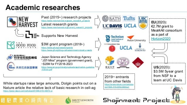 """Academic researches Supports New Harvest Japan Science and Technology Agency """"JST-Mirai"""" program (government grant), ~$20M..."""