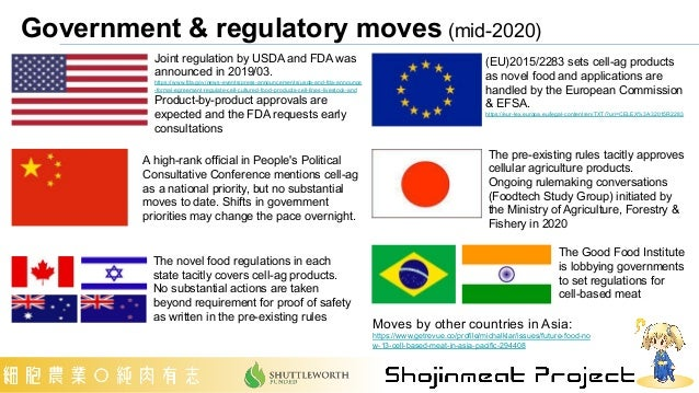 Government & regulatory moves (mid-2020) Joint regulation by USDA and FDA was announced in 2019/03. https://www.fda.gov/ne...