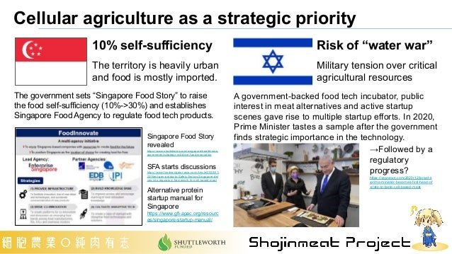 Cellular agriculture as a strategic priority 10% self-sufficiency The territory is heavily urban and food is mostly import...